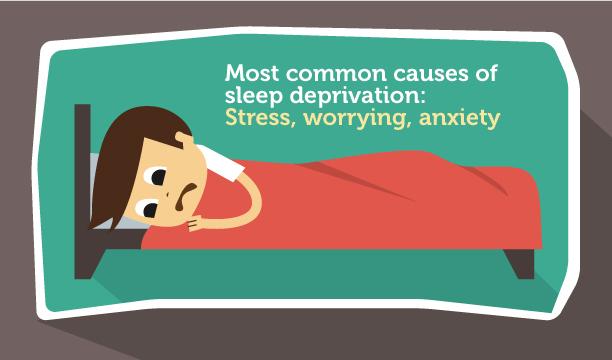 How to Fall Asleep – 8 Experts Speak